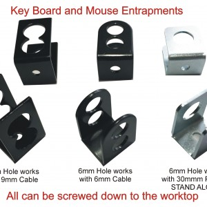 Keyboard and Mouse Entrapments by pos-security.net